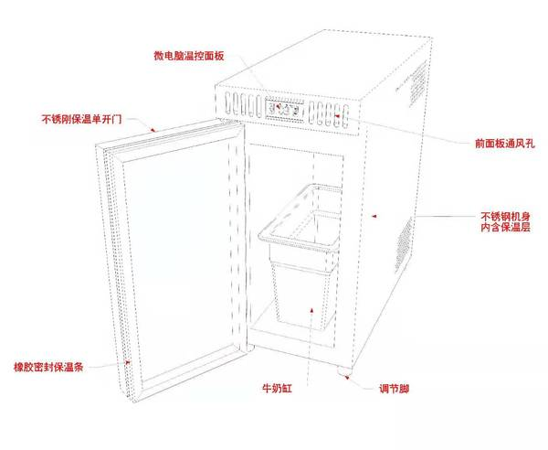 鲜牛奶保鲜冷藏柜内部空间设计图.jpg